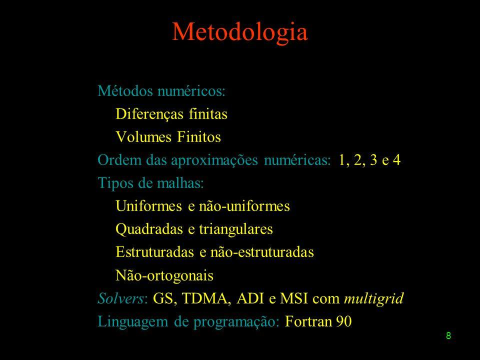 8 Metodologia Métodos numéricos: Diferenças finitas Volumes Finitos Ordem das aproximações numéricas: 1, 2, 3 e 4 Tipos de malhas: Uniformes e não-uni