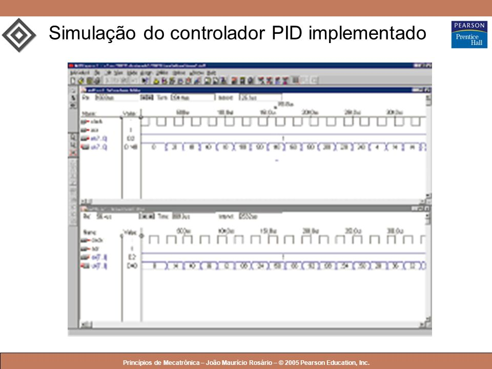 © 2005 by Pearson Education Princípios de Mecatrônica – João Maurício Rosário – © 2005 Pearson Education, Inc. Simulação do controlador PID implementa