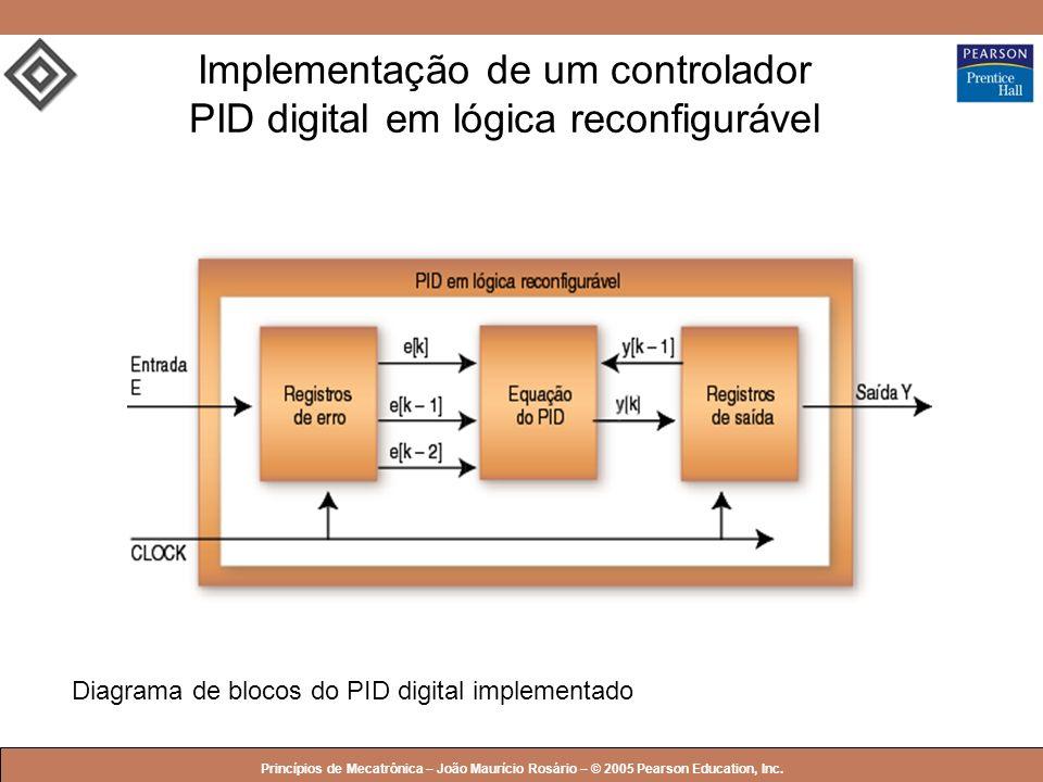 © 2005 by Pearson Education Princípios de Mecatrônica – João Maurício Rosário – © 2005 Pearson Education, Inc. Implementação de um controlador PID dig