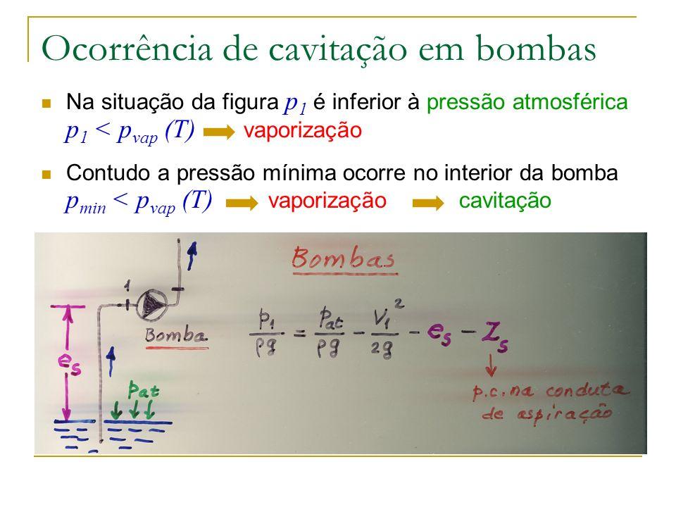 Ocorrência de cavitação em bombas Na situação da figura p 1 é inferior à pressão atmosférica p 1 < p vap (T) vaporização Contudo a pressão mínima ocor