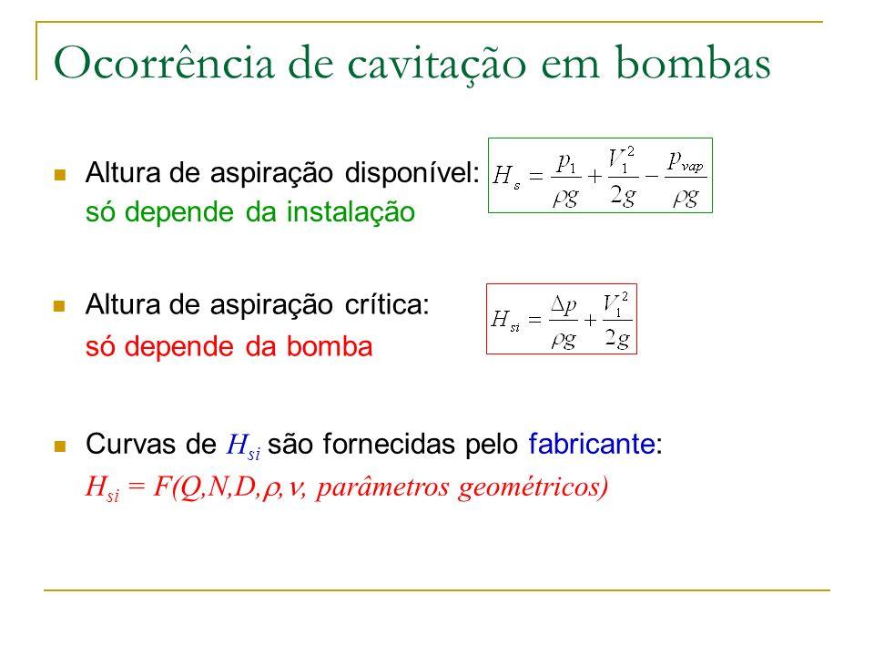 Ocorrência de cavitação em bombas Altura de aspiração disponível: só depende da instalação Altura de aspiração crítica: só depende da bomba Curvas de