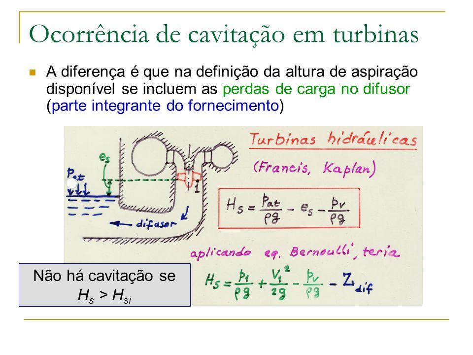 Ocorrência de cavitação Altura de aspiração crítica: só depende da turbomáquina H si = F(Q,N,D,,, parâmetros geométricos) Aplicando a análise dimensional: Re desprezável Coeficiente de Thoma crítico Não há cavitação se: > i Coeficiente de Thoma = H s /H só depende da instalação