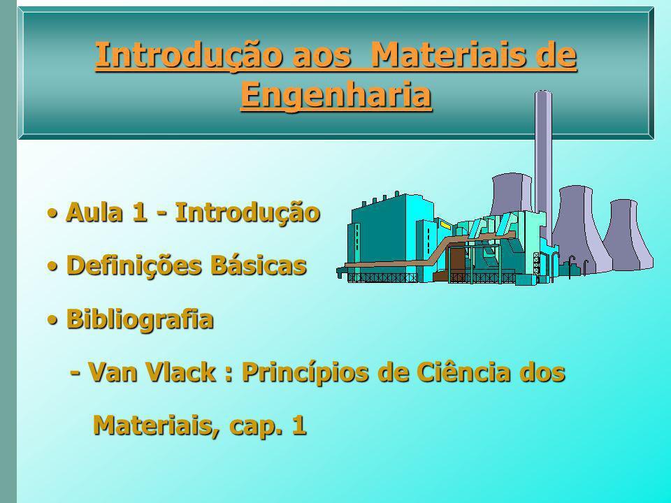 Introdução aos Materiais de Engenharia Aula 1 - Introdução Aula 1 - Introdução Definições Básicas Definições Básicas Bibliografia Bibliografia - Van V