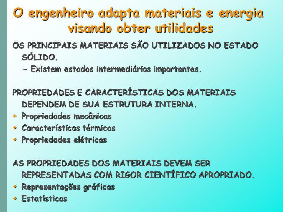 ETAPAS DO PROCESSAMENTO METALÚRGICO METALÚRGICO BENEFICIAMENTO DO MINÉRIO - - Objetiva descartar a maior parte da ganga, para possibilitar transporte e processos posterioresEXTRAÇÃO - - Separar o metal dos demais componentes do mineral-minérioREFINO - - Objetiva obter a composição química desejada do metal ou ligaCONFORMAÇÃO - - Objetiva dar formato comercial ao produtoACABAMENTO - - Revestimento e ajuste da rugosidade superficial