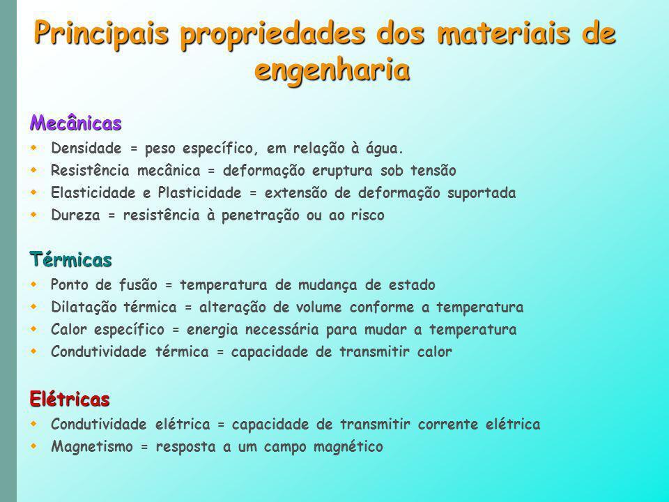 Principais propriedades dos materiais de engenharia Térmicas Ponto de fusão = temperatura de mudança de estado Dilatação térmica = alteração de volume