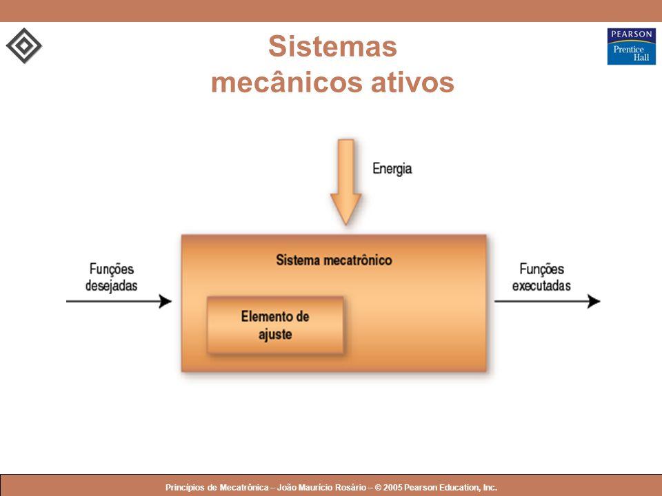 © 2005 by Pearson Education Princípios de Mecatrônica – João Maurício Rosário – © 2005 Pearson Education, Inc. Sistemas mecânicos ativos