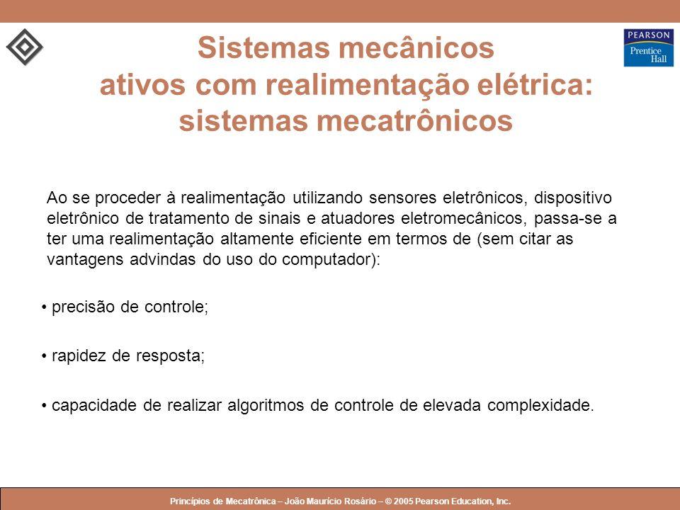 © 2005 by Pearson Education Princípios de Mecatrônica – João Maurício Rosário – © 2005 Pearson Education, Inc. precisão de controle; rapidez de respos