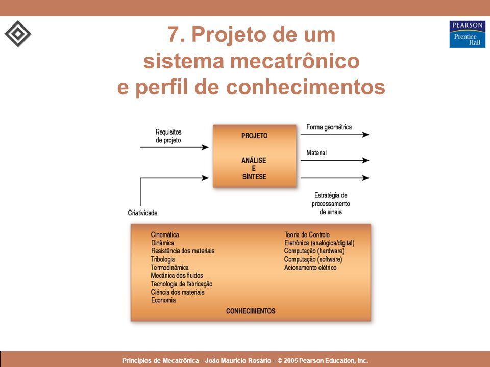 © 2005 by Pearson Education Princípios de Mecatrônica – João Maurício Rosário – © 2005 Pearson Education, Inc. 7. Projeto de um sistema mecatrônico e
