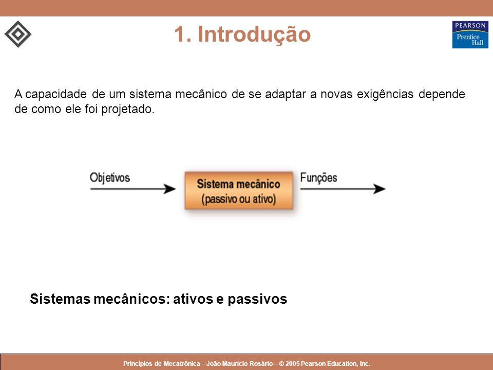 © 2005 by Pearson Education Princípios de Mecatrônica – João Maurício Rosário – © 2005 Pearson Education, Inc. A capacidade de um sistema mecânico de