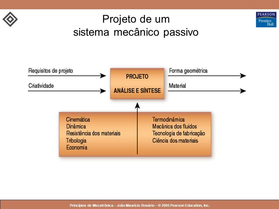 © 2005 by Pearson Education Princípios de Mecatrônica – João Maurício Rosário – © 2005 Pearson Education, Inc. Projeto de um sistema mecânico passivo