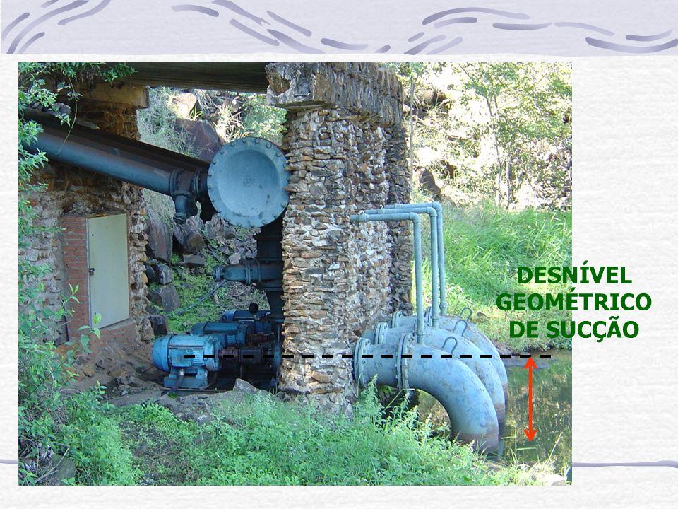 DESNÍVEL GEOMÉTRICO DE SUCÇÃO