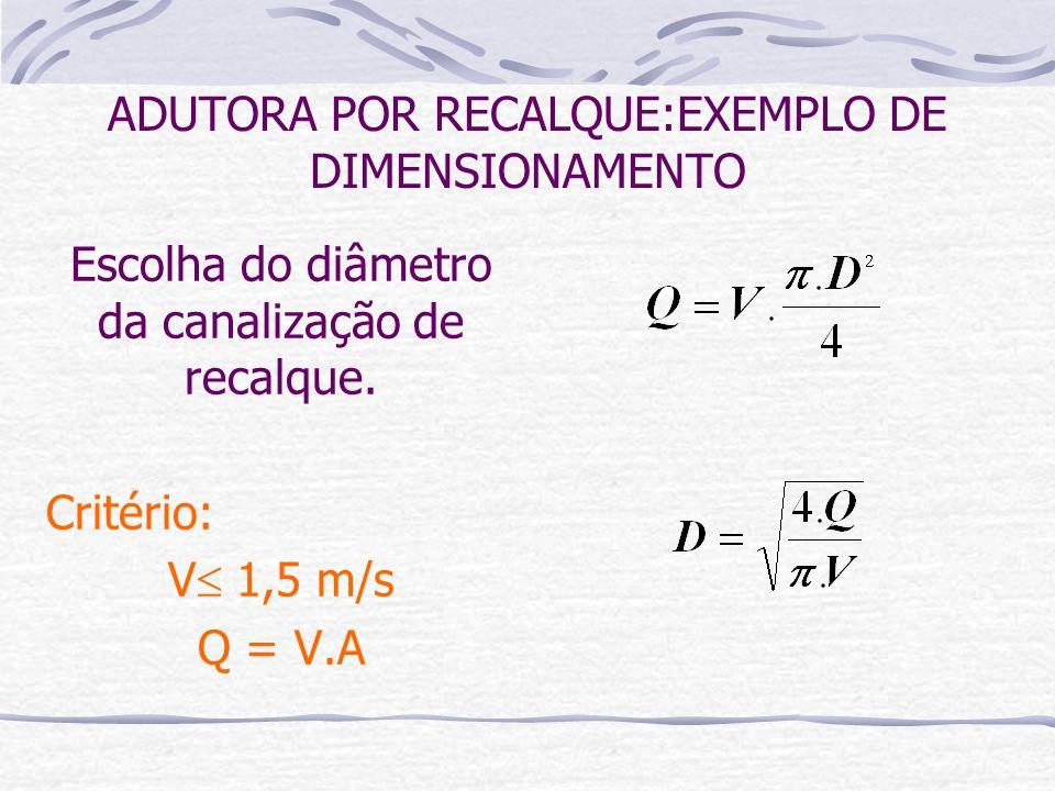 Escolha do diâmetro da canalização de recalque. Critério: V 1,5 m/s Q = V.A ADUTORA POR RECALQUE:EXEMPLO DE DIMENSIONAMENTO