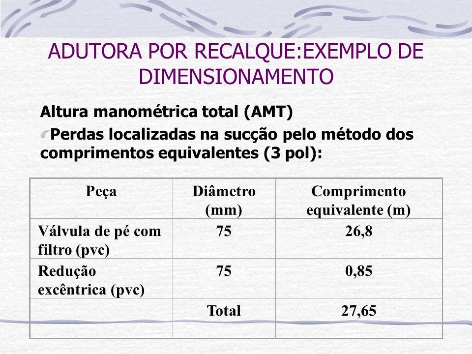 Altura manométrica total (AMT) Perdas localizadas na sucção pelo método dos comprimentos equivalentes (3 pol): ADUTORA POR RECALQUE:EXEMPLO DE DIMENSI