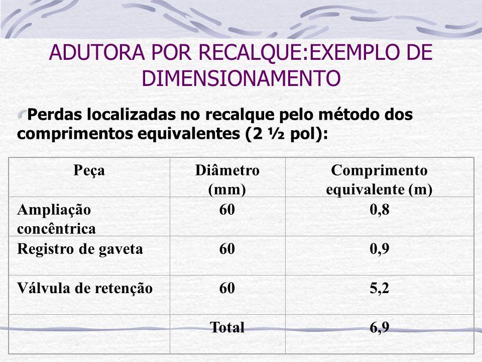 PeçaDiâmetro (mm) Comprimento equivalente (m) Ampliação concêntrica 600,8 Registro de gaveta600,9 Válvula de retenção605,2 Total6,9 Perdas localizadas
