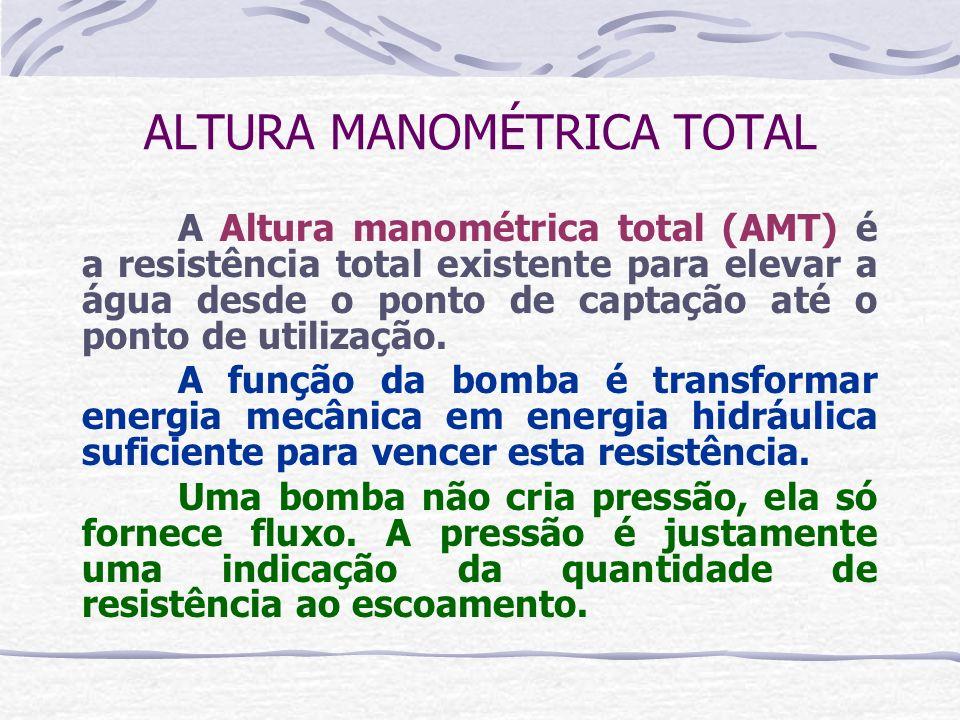 ALTURA MANOMÉTRICA TOTAL A Altura manométrica total (AMT) é a resistência total existente para elevar a água desde o ponto de captação até o ponto de