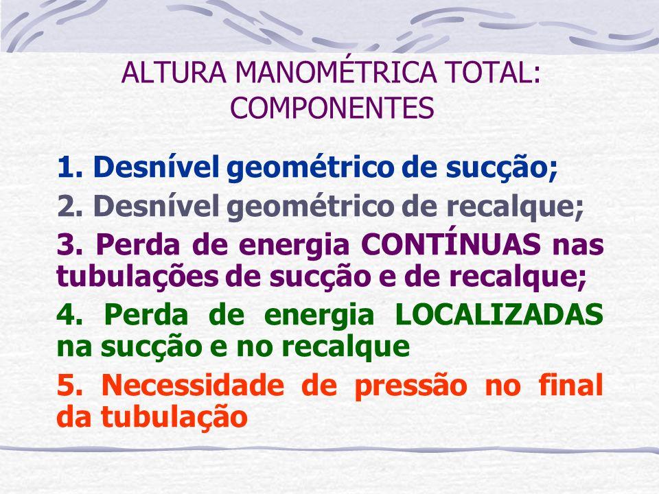 ALTURA MANOMÉTRICA TOTAL: COMPONENTES 1. Desnível geométrico de sucção; 2. Desnível geométrico de recalque; 3. Perda de energia CONTÍNUAS nas tubulaçõ