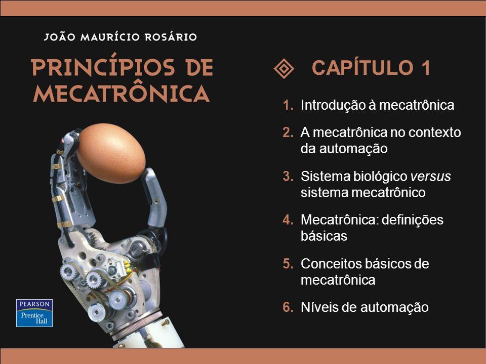 © 2005 by Pearson Education Princípios de Mecatrônica – João Maurício Rosário – © 2005 Pearson Education, Inc. 1.Introdução à mecatrônica 2.A mecatrôn