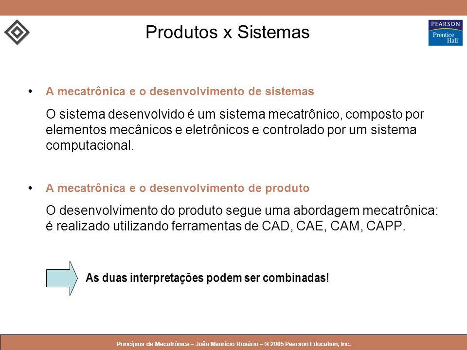 © 2005 by Pearson Education Princípios de Mecatrônica – João Maurício Rosário – © 2005 Pearson Education, Inc. Produtos x Sistemas A mecatrônica e o d