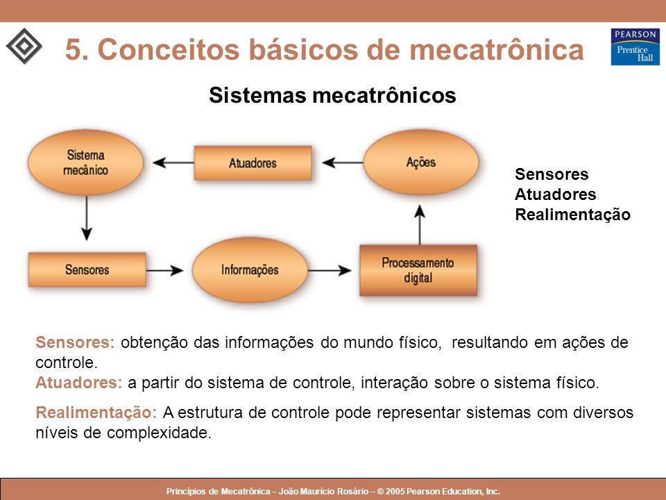 © 2005 by Pearson Education Princípios de Mecatrônica – João Maurício Rosário – © 2005 Pearson Education, Inc. 5. Conceitos básicos de mecatrônica Sen
