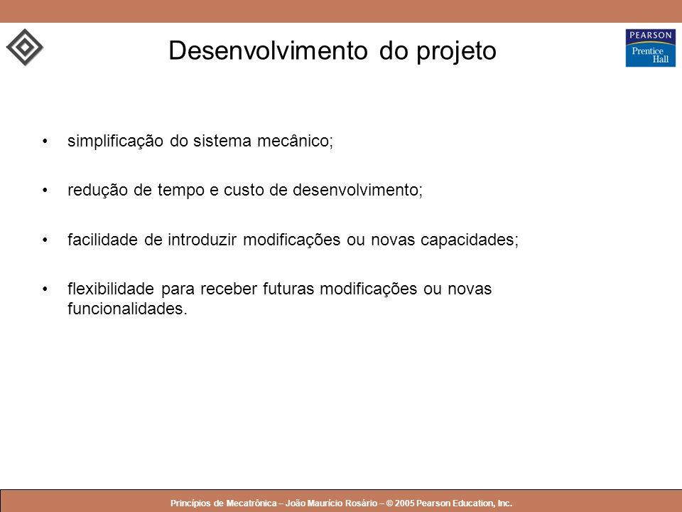 © 2005 by Pearson Education Princípios de Mecatrônica – João Maurício Rosário – © 2005 Pearson Education, Inc. Desenvolvimento do projeto simplificaçã