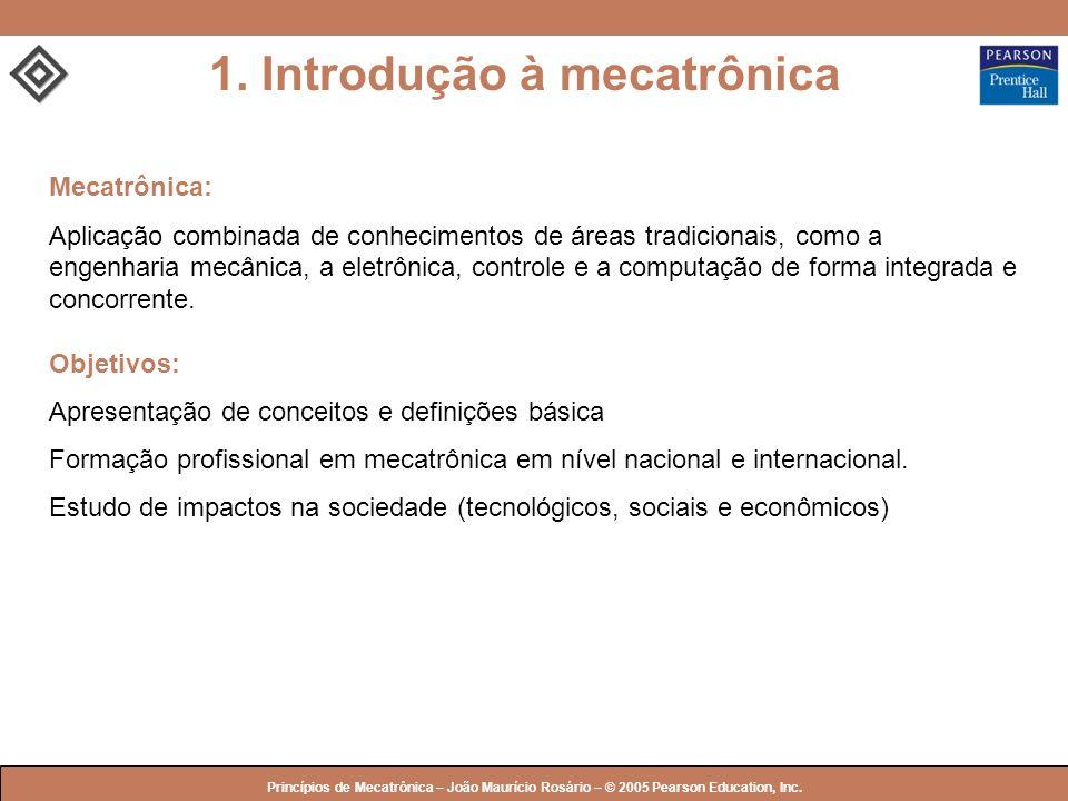 © 2005 by Pearson Education Princípios de Mecatrônica – João Maurício Rosário – © 2005 Pearson Education, Inc. Mecatrônica: Aplicação combinada de con