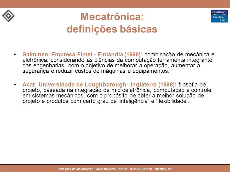 © 2005 by Pearson Education Princípios de Mecatrônica – João Maurício Rosário – © 2005 Pearson Education, Inc. Salminen, Empresa Fimet - Finlândia (19