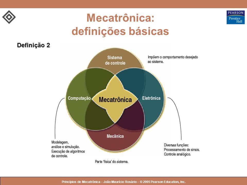 © 2005 by Pearson Education Princípios de Mecatrônica – João Maurício Rosário – © 2005 Pearson Education, Inc. Definição 2 Mecatrônica: definições bás
