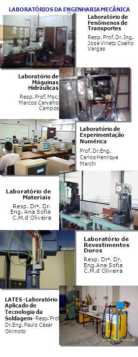 Laboratório de Fenômenos de Transportes Resp.Prof.