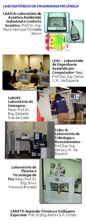 LAAICA-Laboratório de Acústica Ambiental, Industrial e Conforto Acústico -Prof.