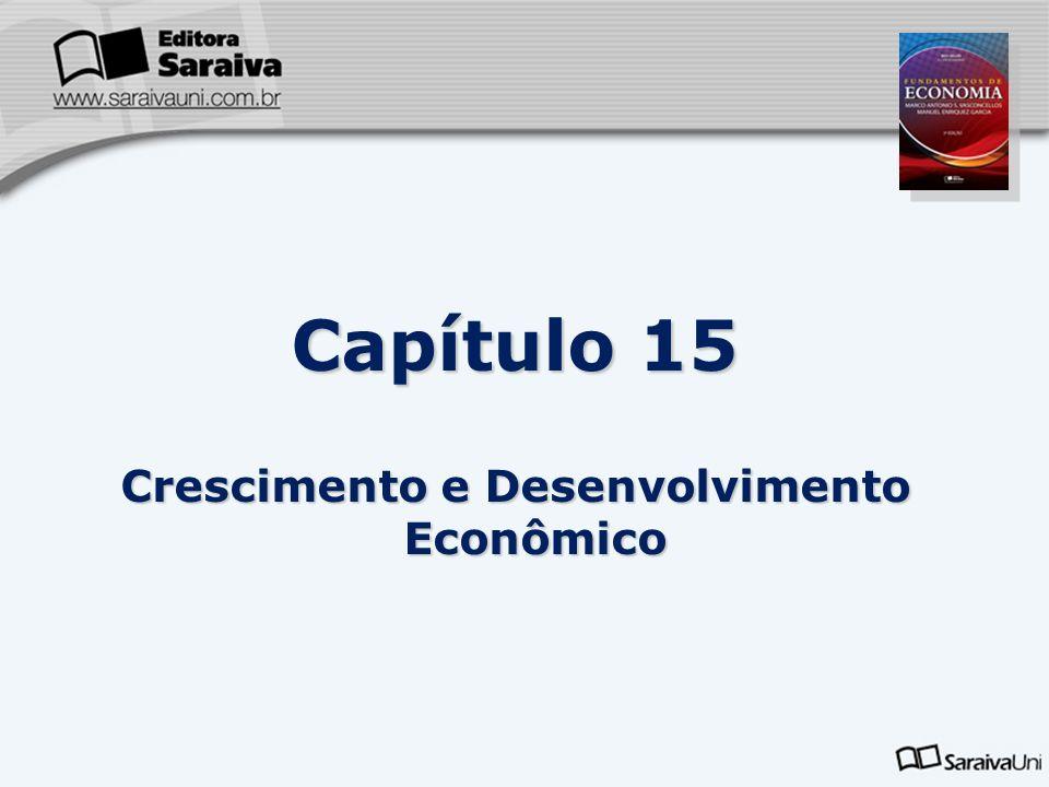 Capítulo 15 Crescimento e Desenvolvimento Econômico 15.1 Crescimento e desenvolvimento A teoria do crescimento e do desenvolvimento discute estratégias de longo prazo, nela a oferta ou produção agregada joga um papel importante na trajetória de crescimento de longo prazo.