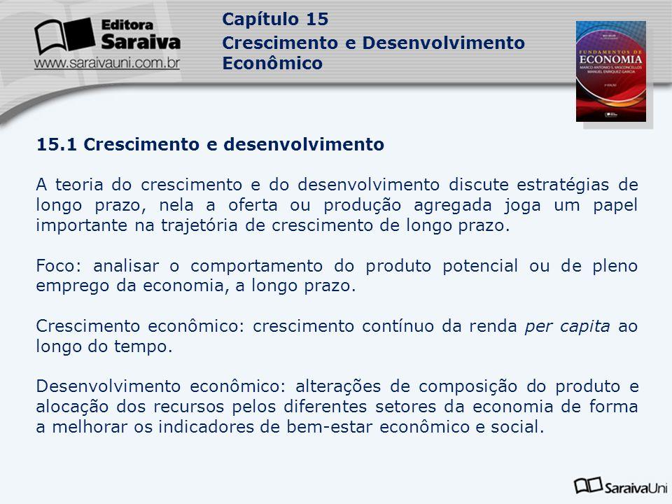Capítulo 15 Crescimento e Desenvolvimento Econômico 15.1 Crescimento e desenvolvimento A teoria do crescimento e do desenvolvimento discute estratégia