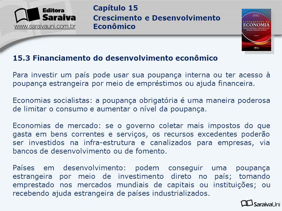 Capítulo 15 Crescimento e Desenvolvimento Econômico 15.4 Um modelo de crescimento econômico Harrod Domar: destaca a importância de três variáveis básicas para o crescimento: taxa de investimento; taxa de poupança; relação produto-capital.