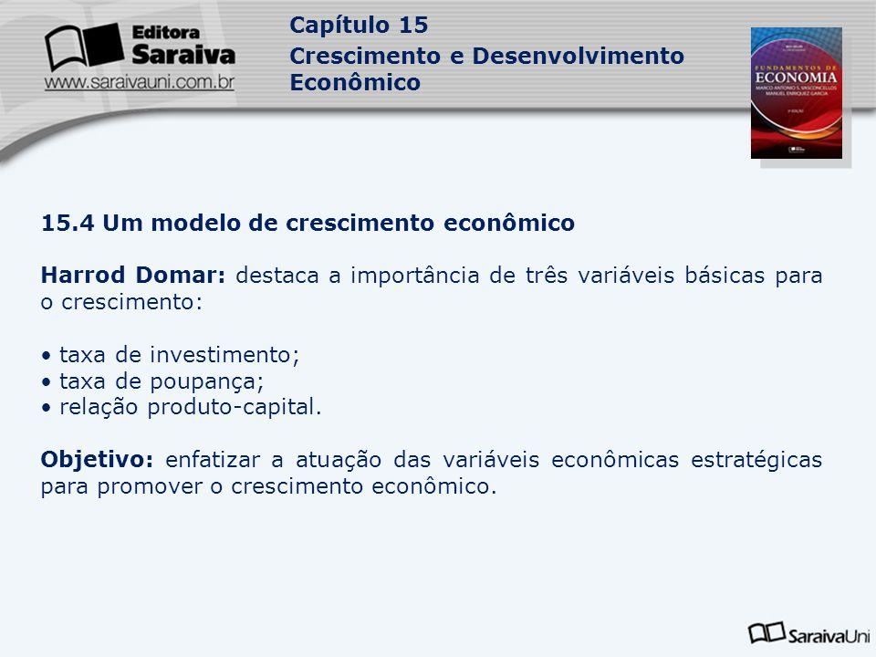 Capítulo 15 Crescimento e Desenvolvimento Econômico 15.4 Um modelo de crescimento econômico Harrod Domar: destaca a importância de três variáveis bási