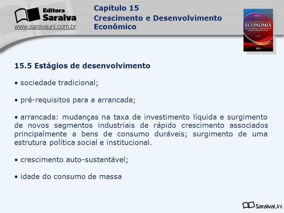 Capítulo 15 Crescimento e Desenvolvimento Econômico 15.5 Estágios de desenvolvimento sociedade tradicional; pré-requisitos para a arrancada; arrancada