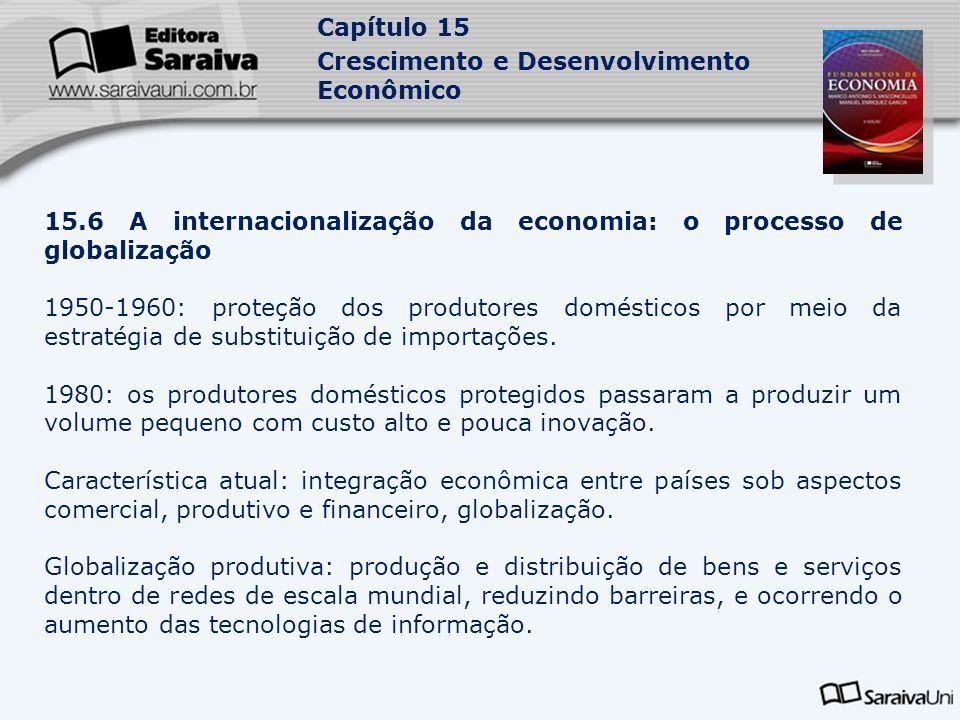 Capítulo 15 Crescimento e Desenvolvimento Econômico 15.6 A internacionalização da economia: o processo de globalização 1950-1960: proteção dos produto