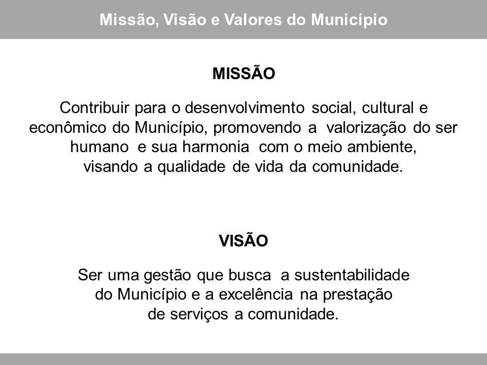 Missão, Visão e Valores do Município MISSÃO Contribuir para o desenvolvimento social, cultural e econômico do Município, promovendo a valorização do s