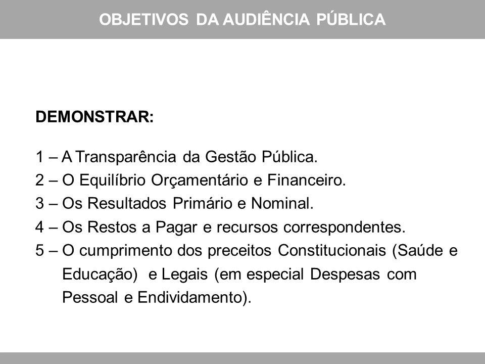 OBJETIVOS DA AUDIÊNCIA PÚBLICA DEMONSTRAR: 1 – A Transparência da Gestão Pública. 2 – O Equilíbrio Orçamentário e Financeiro. 3 – Os Resultados Primár