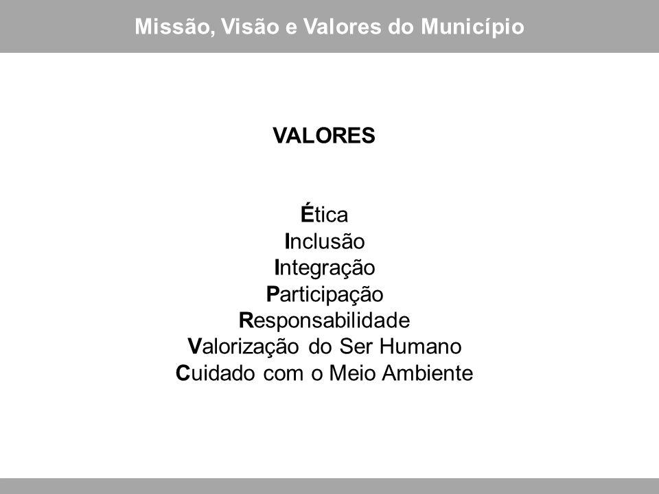 Missão, Visão e Valores do Município VALORES Ética Inclusão Integração Participação Responsabilidade Valorização do Ser Humano Cuidado com o Meio Ambiente