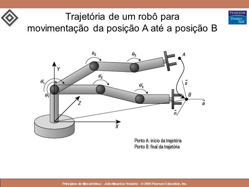 © 2005 by Pearson Education Princípios de Mecatrônica – João Maurício Rosário – © 2005 Pearson Education, Inc. Trajetória de um robô para movimentação