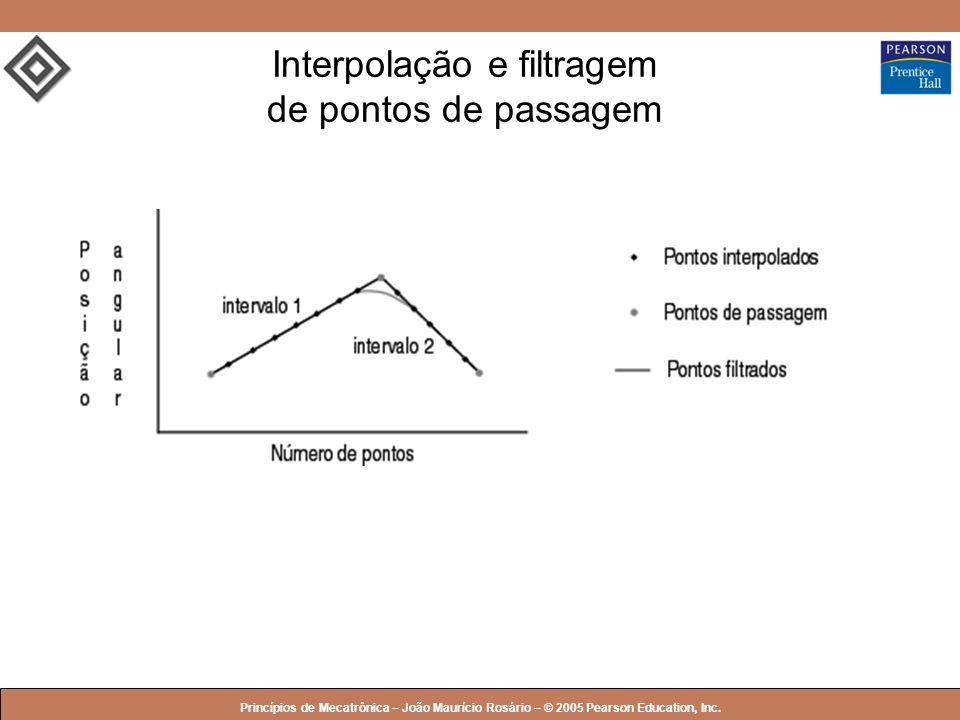 © 2005 by Pearson Education Princípios de Mecatrônica – João Maurício Rosário – © 2005 Pearson Education, Inc. Interpolação e filtragem de pontos de p