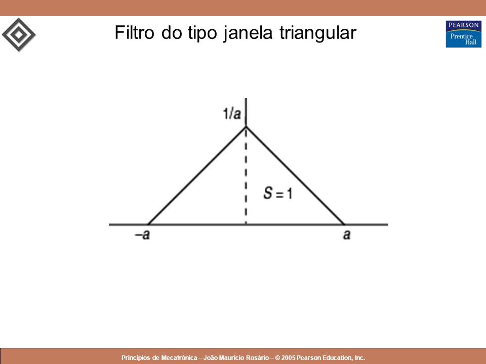 © 2005 by Pearson Education Princípios de Mecatrônica – João Maurício Rosário – © 2005 Pearson Education, Inc. Filtro do tipo janela triangular