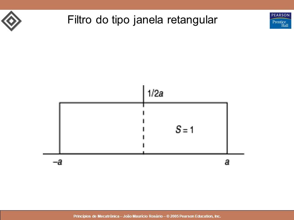 © 2005 by Pearson Education Princípios de Mecatrônica – João Maurício Rosário – © 2005 Pearson Education, Inc. Filtro do tipo janela retangular