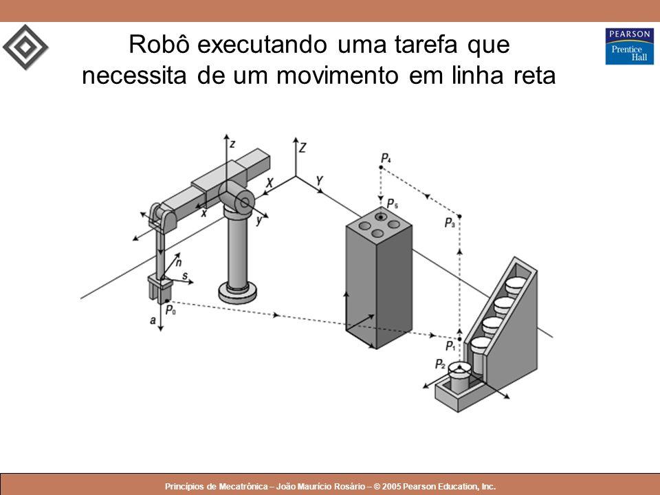 © 2005 by Pearson Education Princípios de Mecatrônica – João Maurício Rosário – © 2005 Pearson Education, Inc. Robô executando uma tarefa que necessit