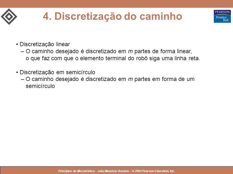 © 2005 by Pearson Education Princípios de Mecatrônica – João Maurício Rosário – © 2005 Pearson Education, Inc. 4. Discretização do caminho Discretizaç