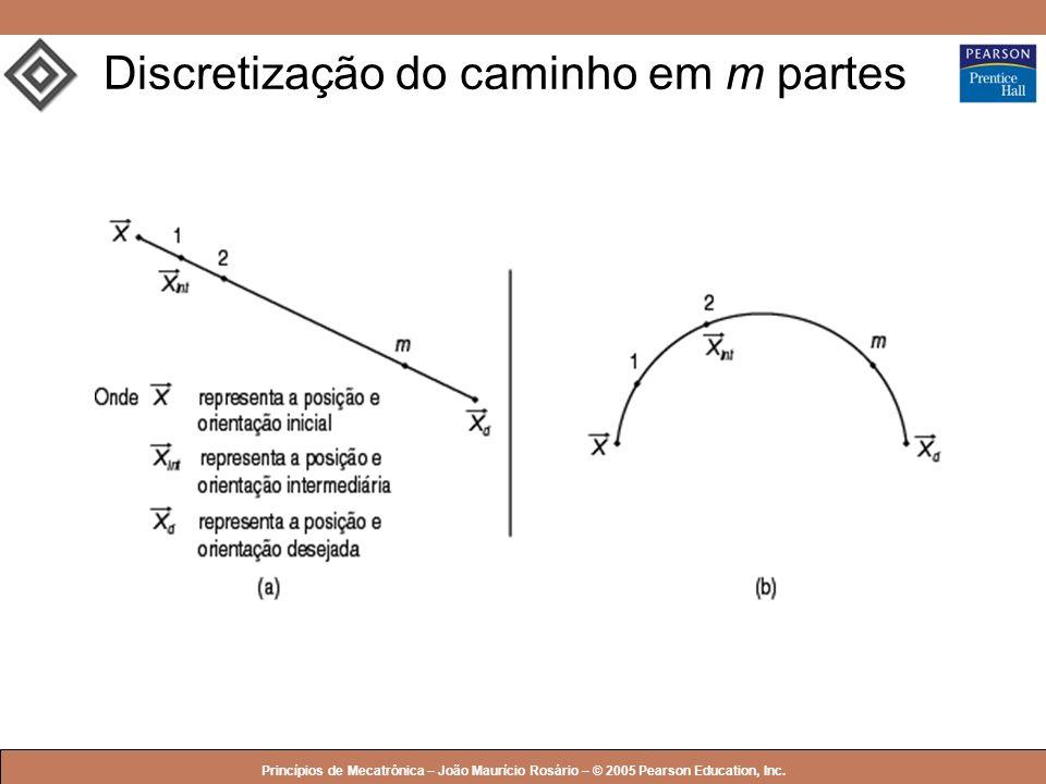 © 2005 by Pearson Education Princípios de Mecatrônica – João Maurício Rosário – © 2005 Pearson Education, Inc. Discretização do caminho em m partes