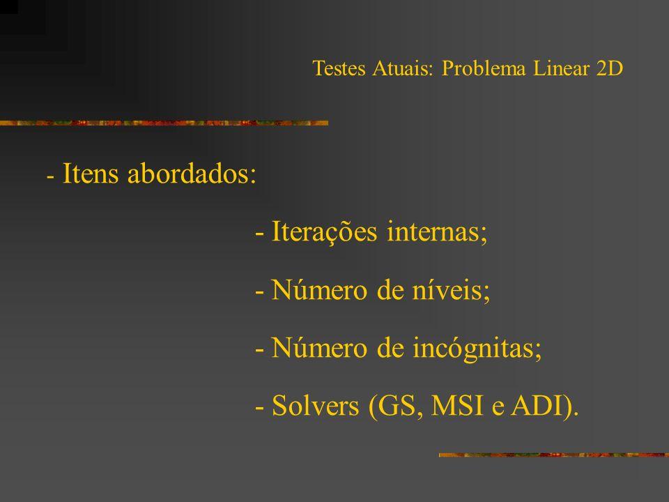 Testes Atuais: Problema Linear 2D - Itens abordados: - Iterações internas; - Número de níveis; - Número de incógnitas; - Solvers (GS, MSI e ADI).