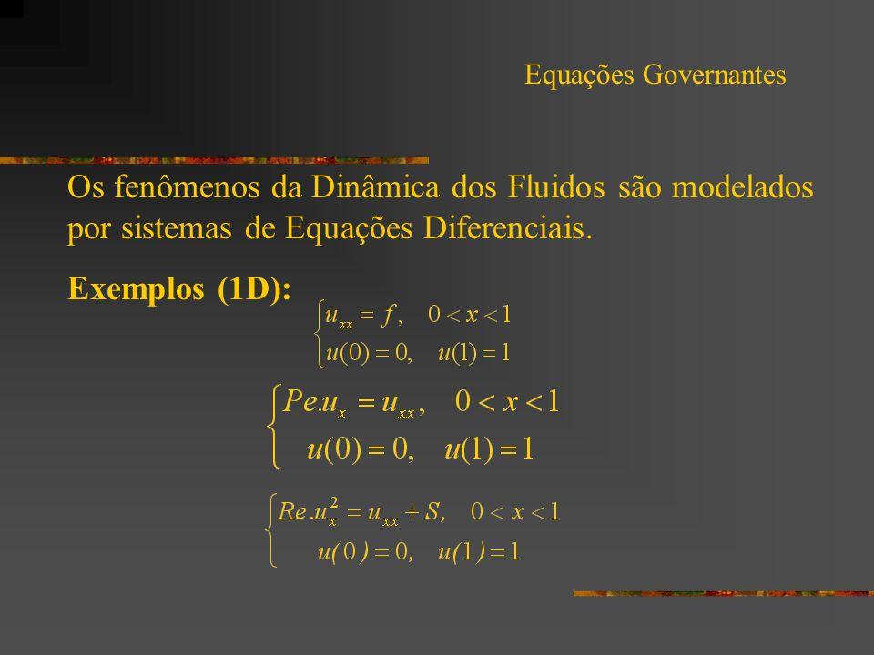 Equações Governantes Exemplos (2D):