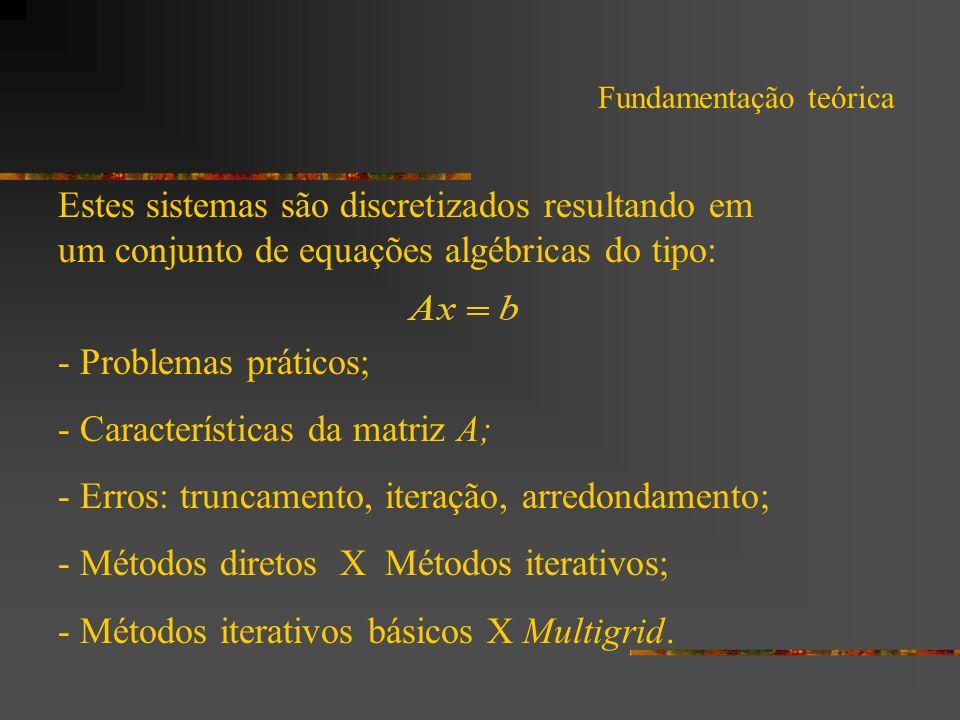 Métodos Multigrid A figura abaixo mostra um Ciclo-V com K=5.
