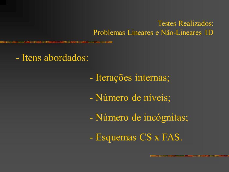 Testes Realizados: Problemas Lineares e Não-Lineares 1D - Itens abordados: - Iterações internas; - Número de níveis; - Número de incógnitas; - Esquema