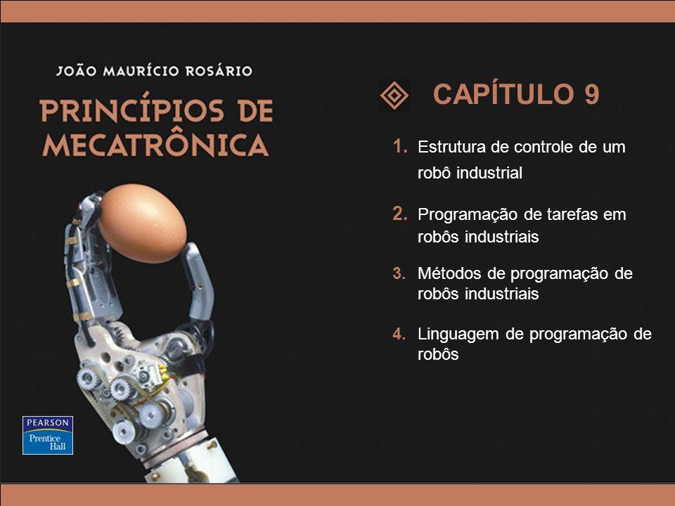 © 2005 by Pearson Education Princípios de Mecatrônica – João Maurício Rosário – © 2005 Pearson Education, Inc. 1. Estrutura de controle de um robô ind